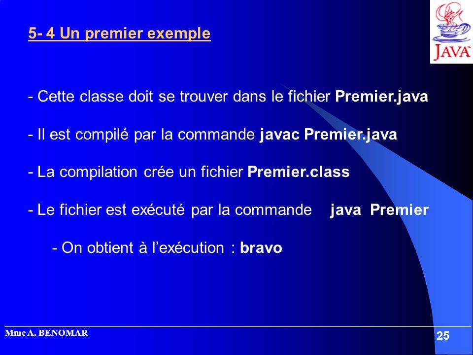 - Cette classe doit se trouver dans le fichier Premier.java
