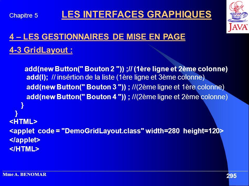 add(new Button( Bouton 2 )) ;// (1ère ligne et 2ème colonne)