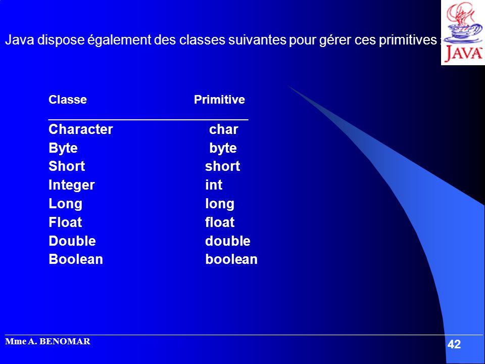 Java dispose également des classes suivantes pour gérer ces primitives :