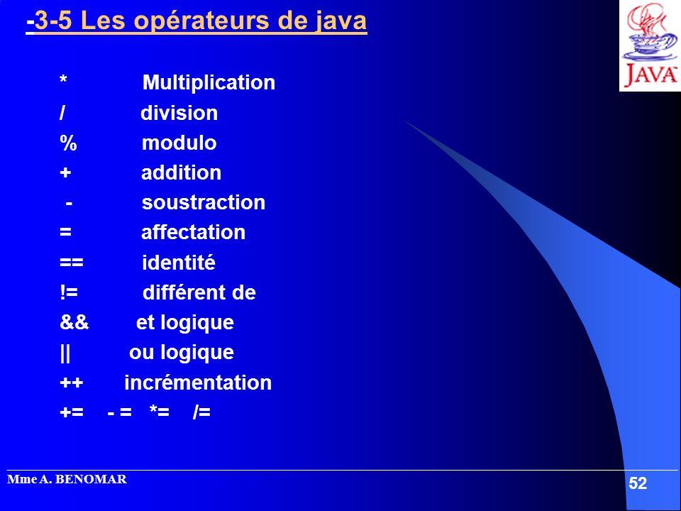 -3-5 Les opérateurs de java