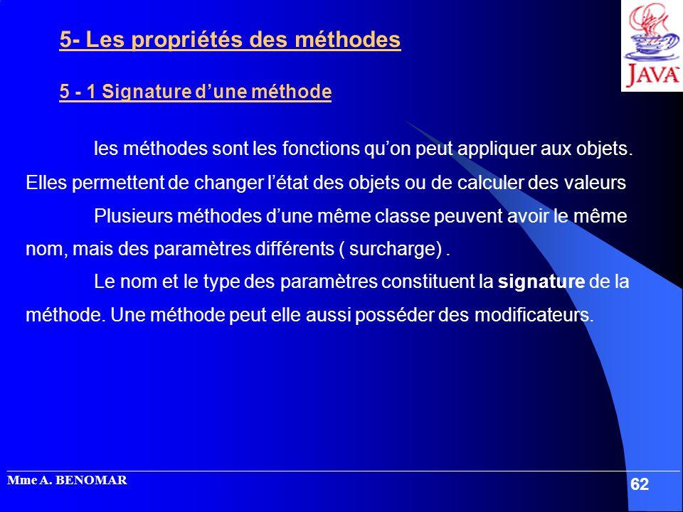 5- Les propriétés des méthodes