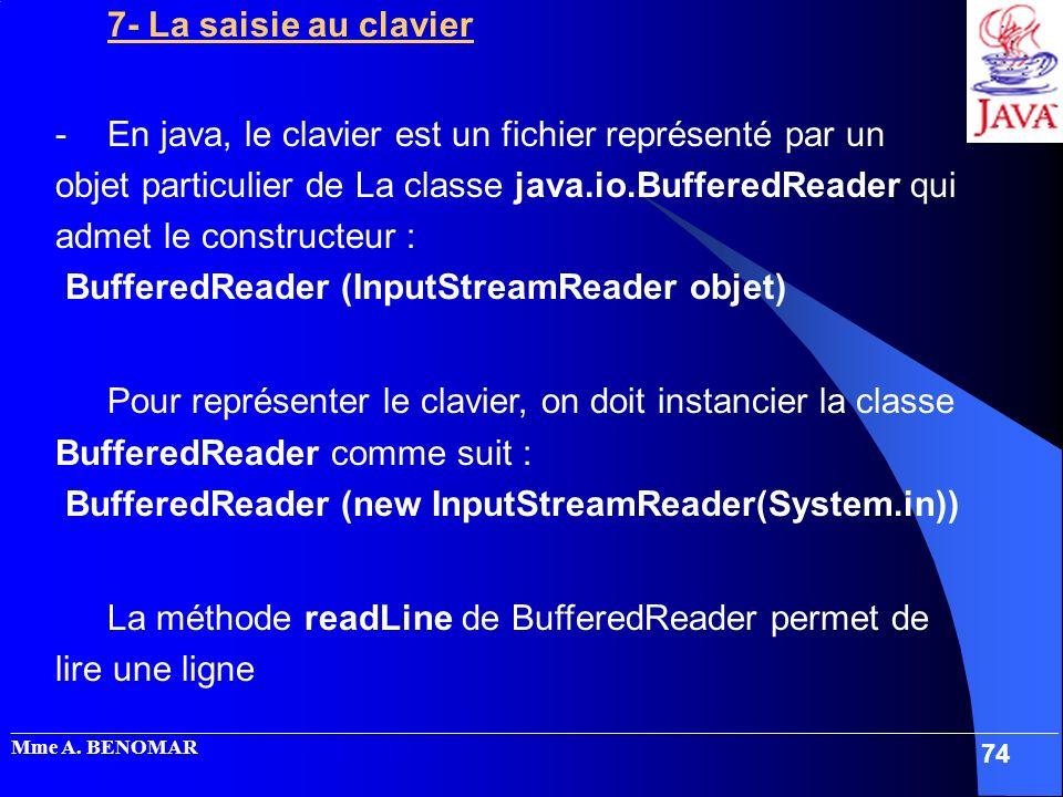 La méthode readLine de BufferedReader permet de lire une ligne