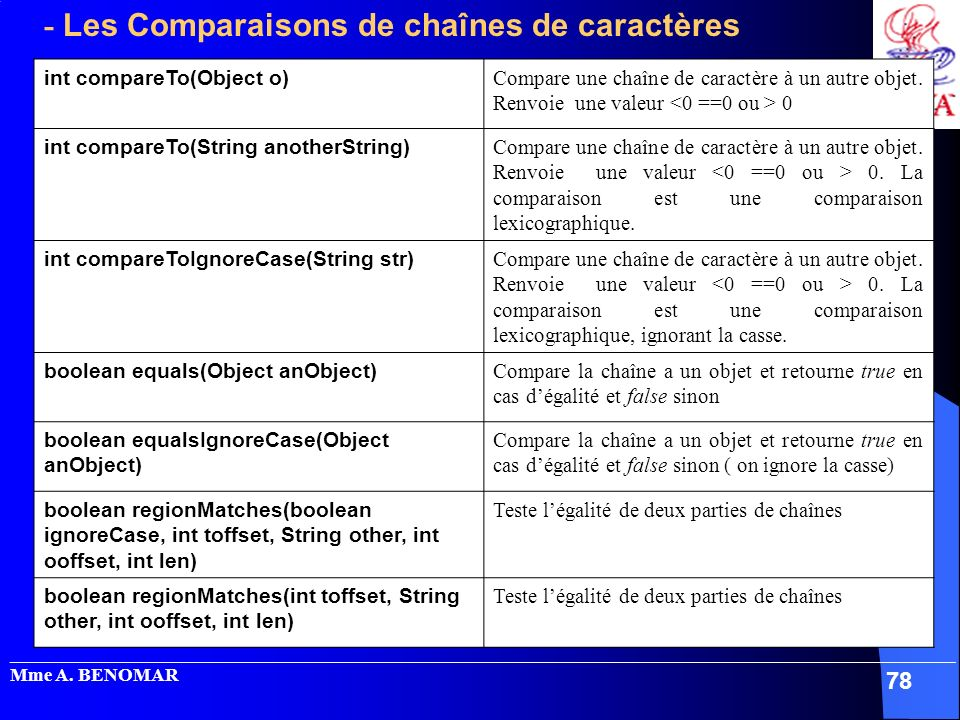- Les Comparaisons de chaînes de caractères