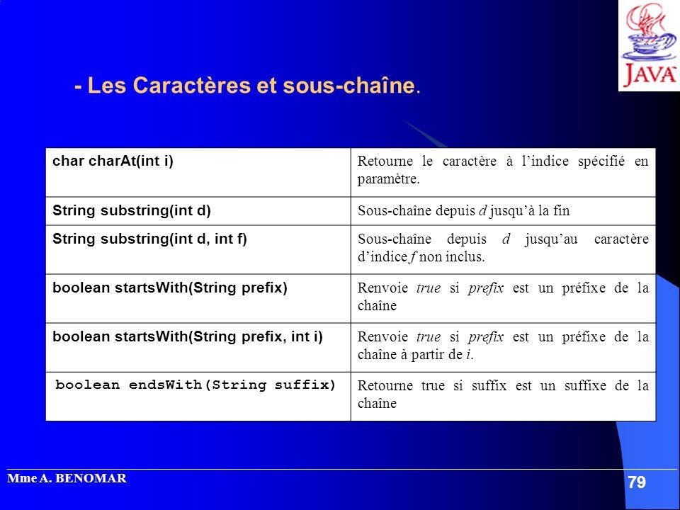 - Les Caractères et sous-chaîne.