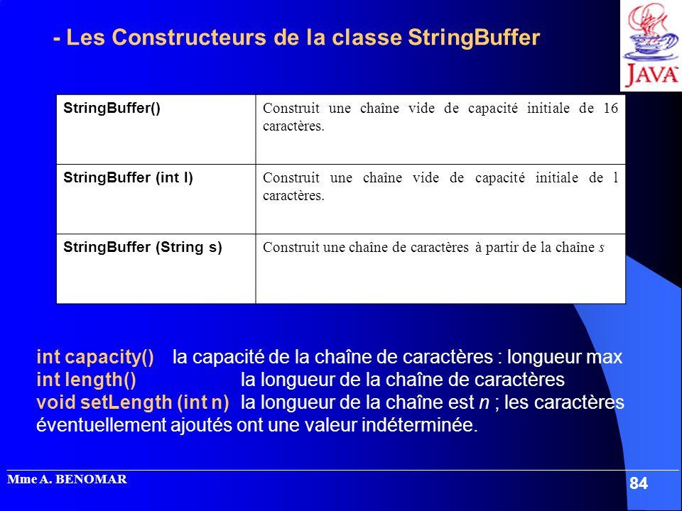 - Les Constructeurs de la classe StringBuffer