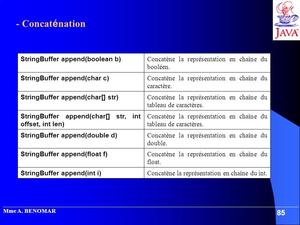 - Concaténation StringBuffer append(boolean b)