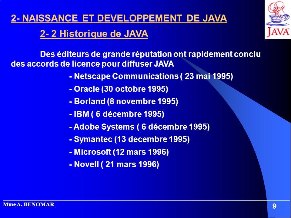 2- NAISSANCE ET DEVELOPPEMENT DE JAVA 2- 2 Historique de JAVA