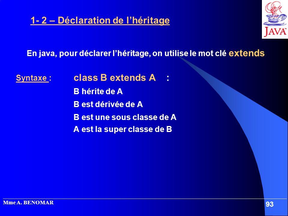 1- 2 – Déclaration de l'héritage