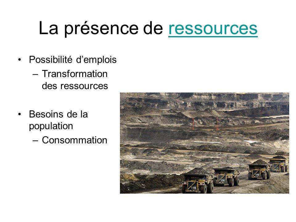 La présence de ressources