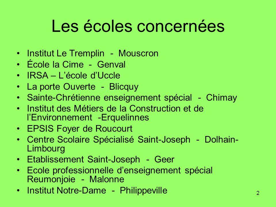 Les écoles concernées Institut Le Tremplin - Mouscron