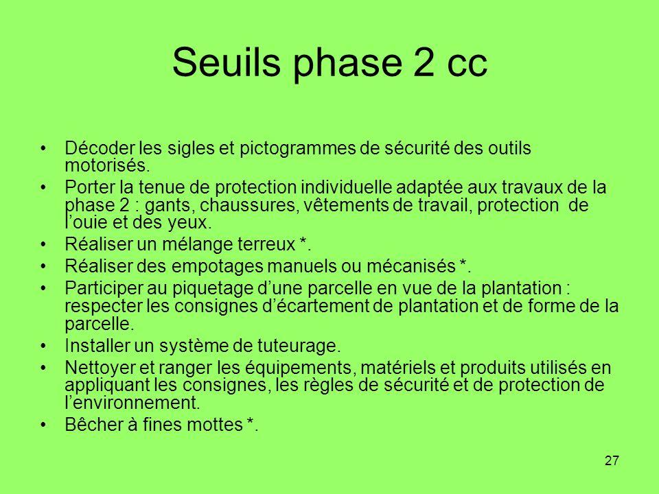 Seuils phase 2 cc Décoder les sigles et pictogrammes de sécurité des outils motorisés.