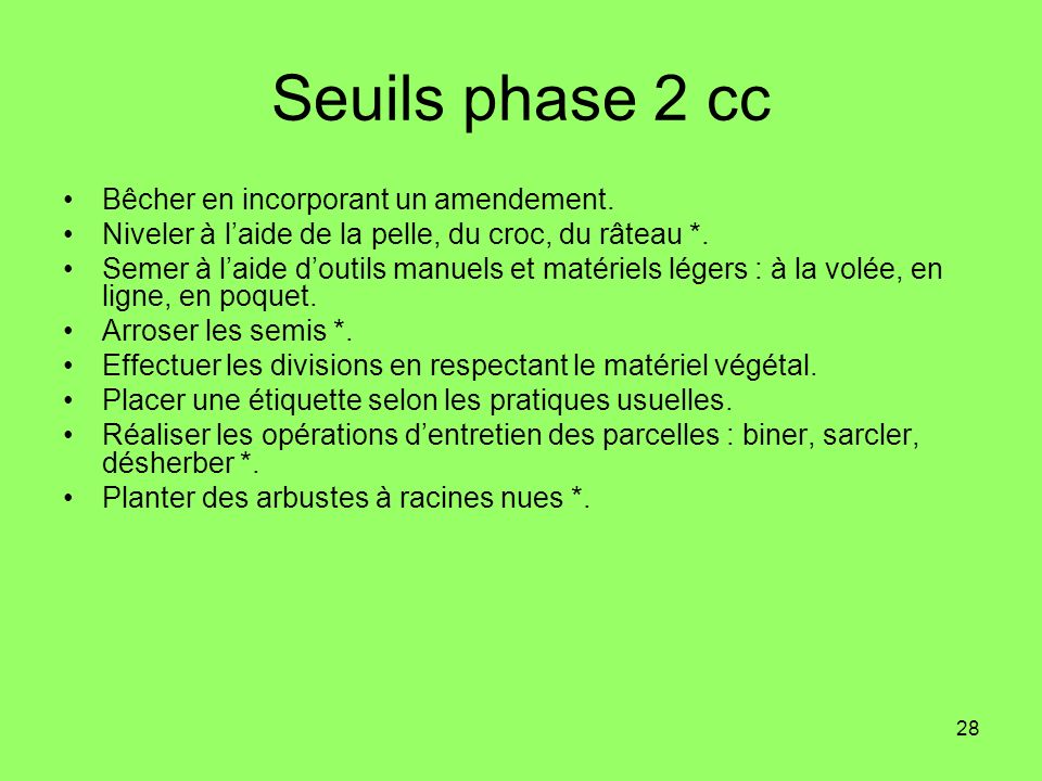 Seuils phase 2 cc Bêcher en incorporant un amendement.