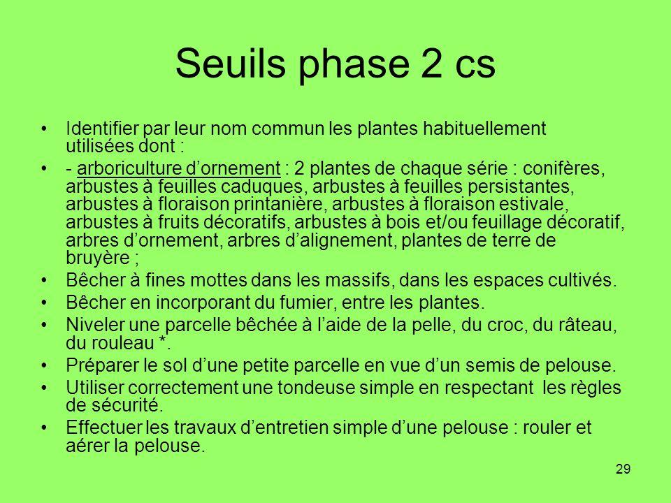 Seuils phase 2 cs Identifier par leur nom commun les plantes habituellement utilisées dont :