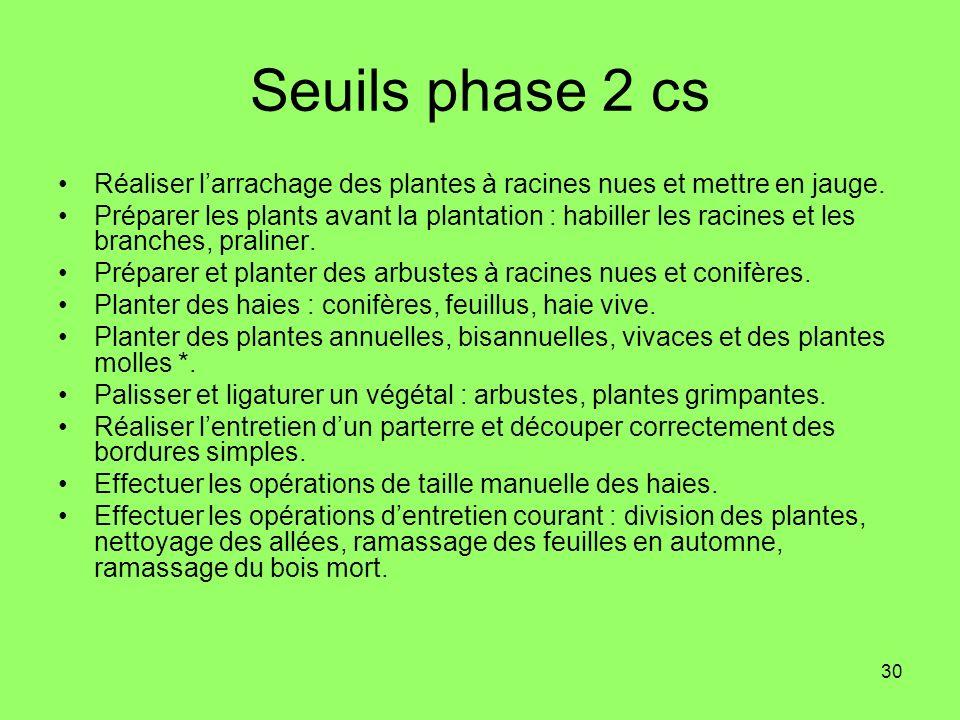 Seuils phase 2 cs Réaliser l'arrachage des plantes à racines nues et mettre en jauge.