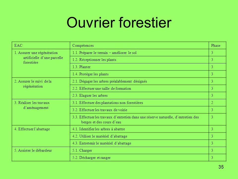 Ouvrier forestier EAC Compétences Phase