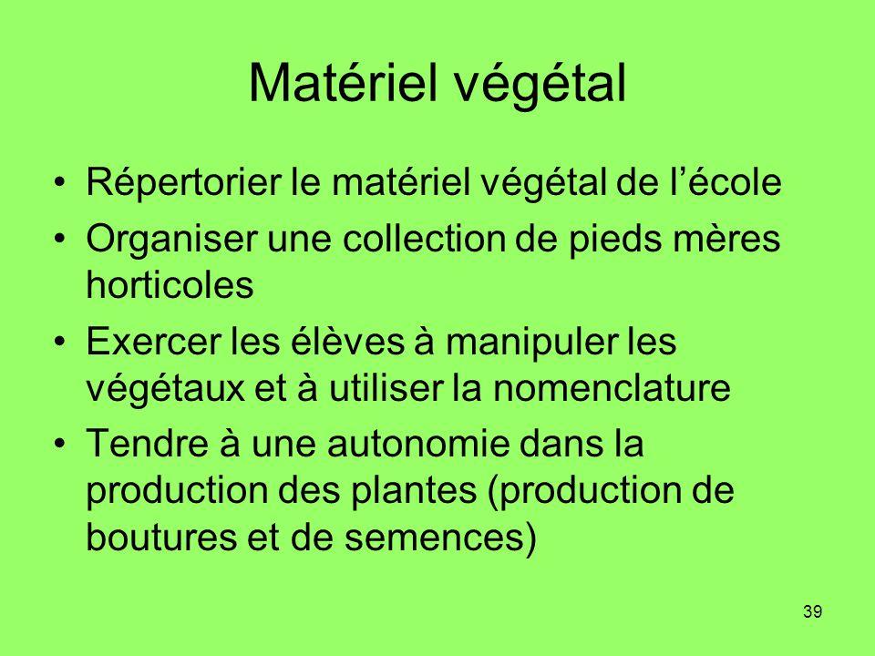 Matériel végétal Répertorier le matériel végétal de l'école