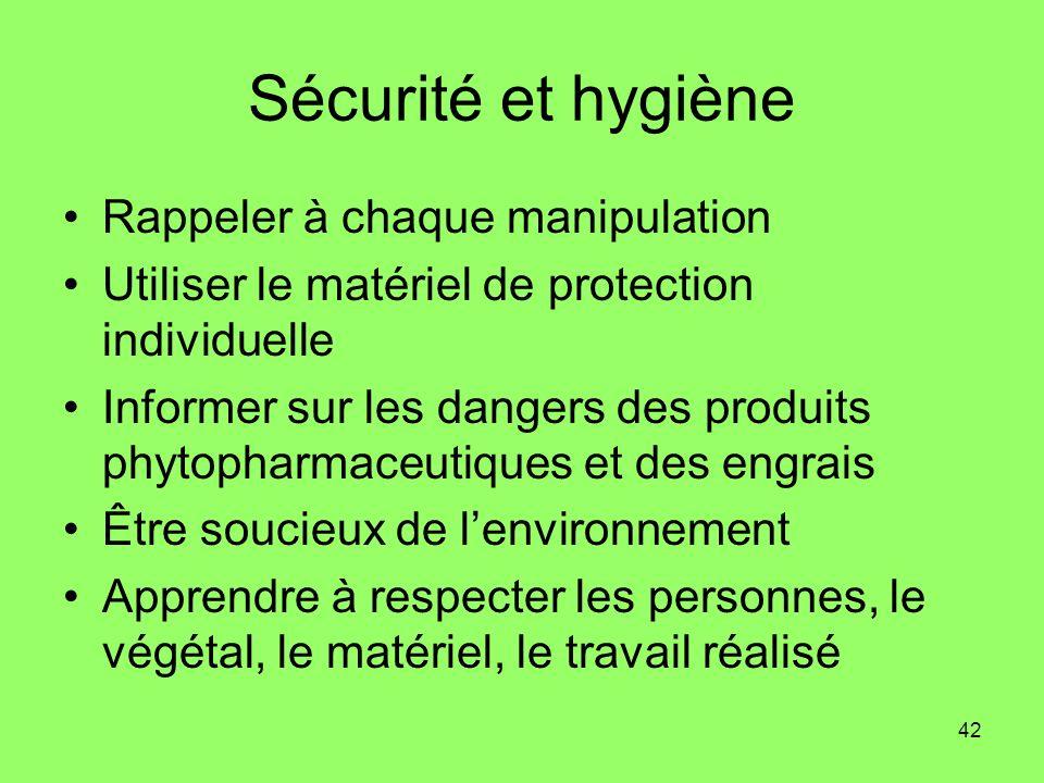 Sécurité et hygiène Rappeler à chaque manipulation
