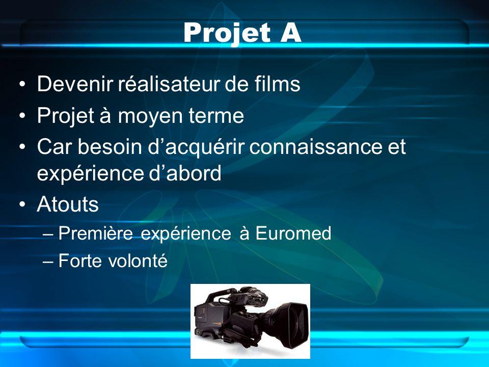 Projet A Devenir réalisateur de films Projet à moyen terme