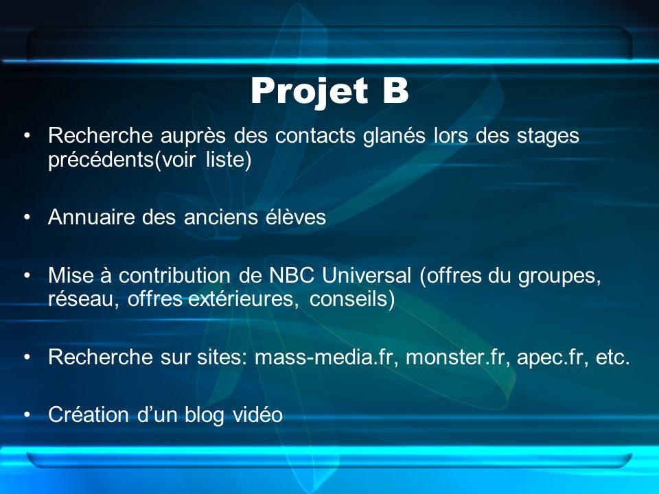 Projet B Recherche auprès des contacts glanés lors des stages précédents(voir liste) Annuaire des anciens élèves.