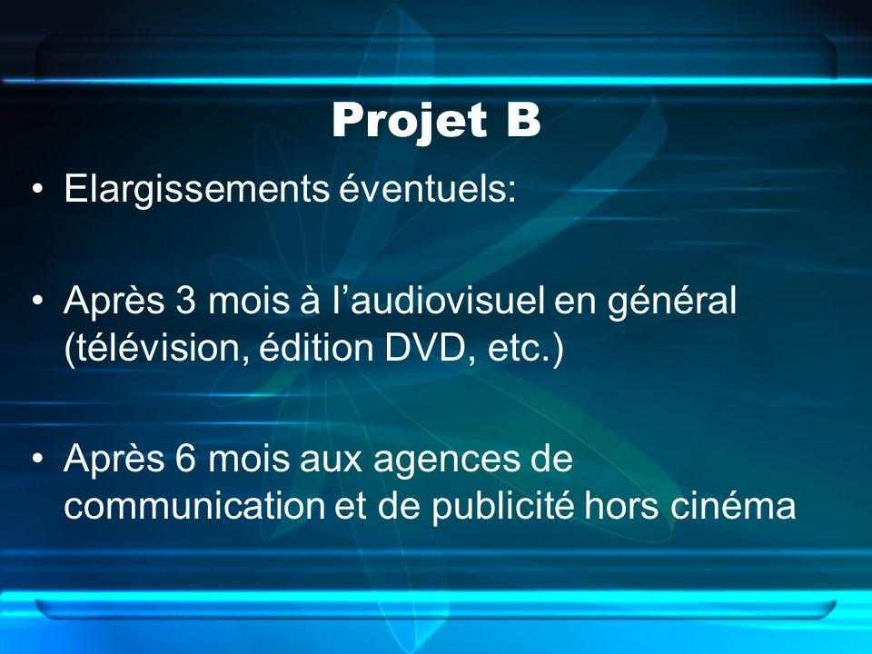 Projet B Elargissements éventuels: