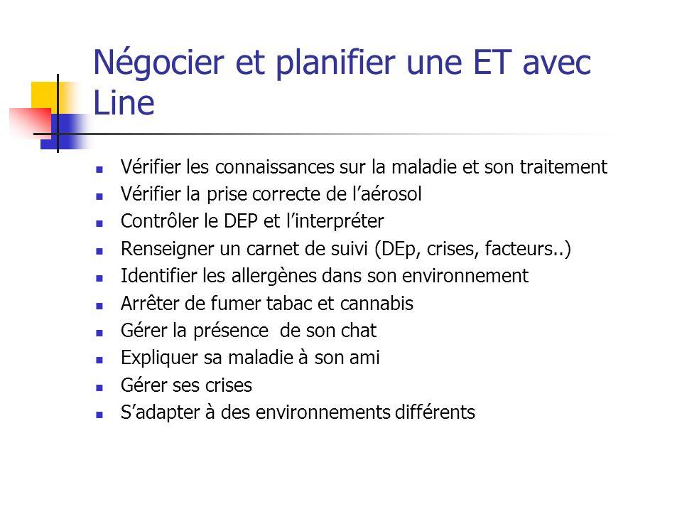 Négocier et planifier une ET avec Line