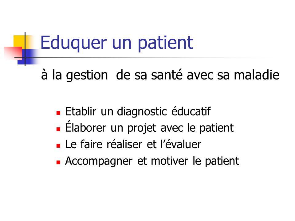 Eduquer un patient à la gestion de sa santé avec sa maladie