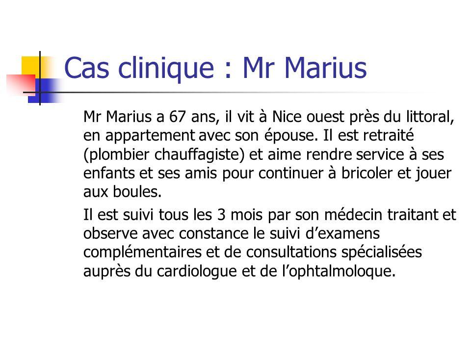 Cas clinique : Mr Marius