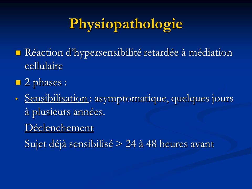 Physiopathologie Réaction d'hypersensibilité retardée à médiation cellulaire. 2 phases :