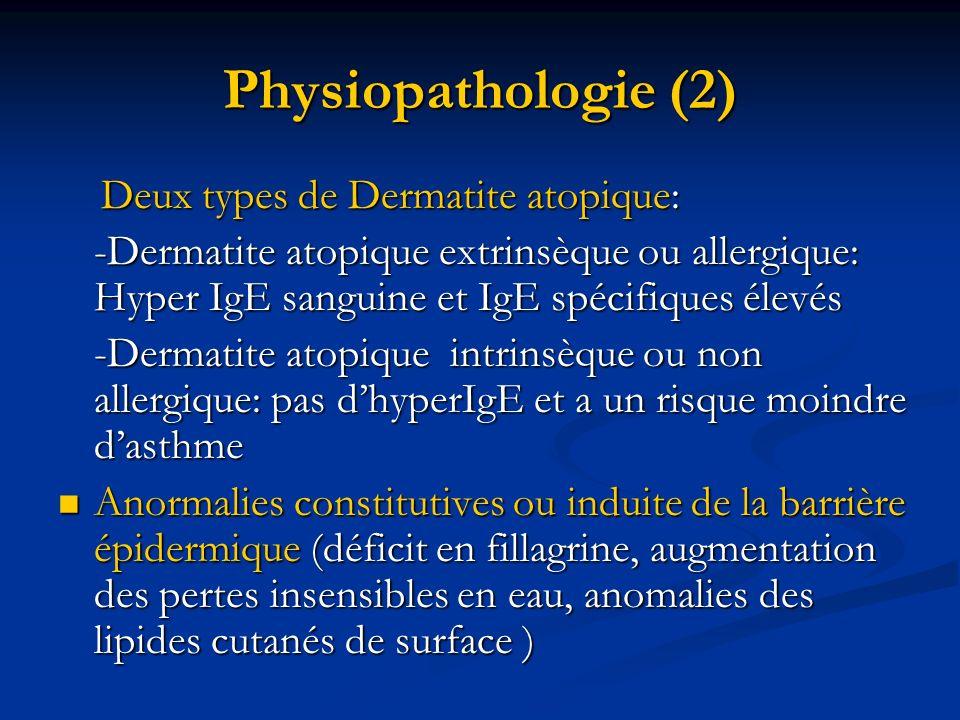 Physiopathologie (2) Deux types de Dermatite atopique: