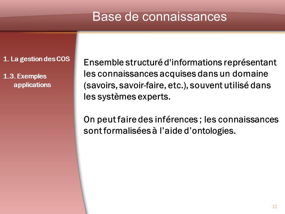 Base de connaissances 1. La gestion des COS. 1.3. Exemples. applications.