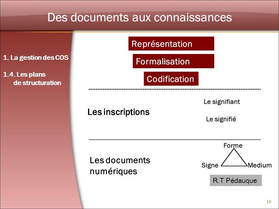 Des documents aux connaissances Des documents aux connaissances