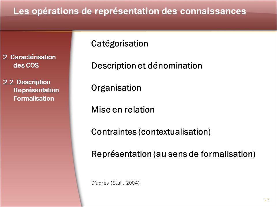 Les opérations de représentation des connaissances
