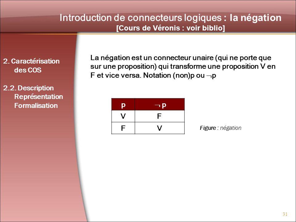 Introduction de connecteurs logiques : la négation