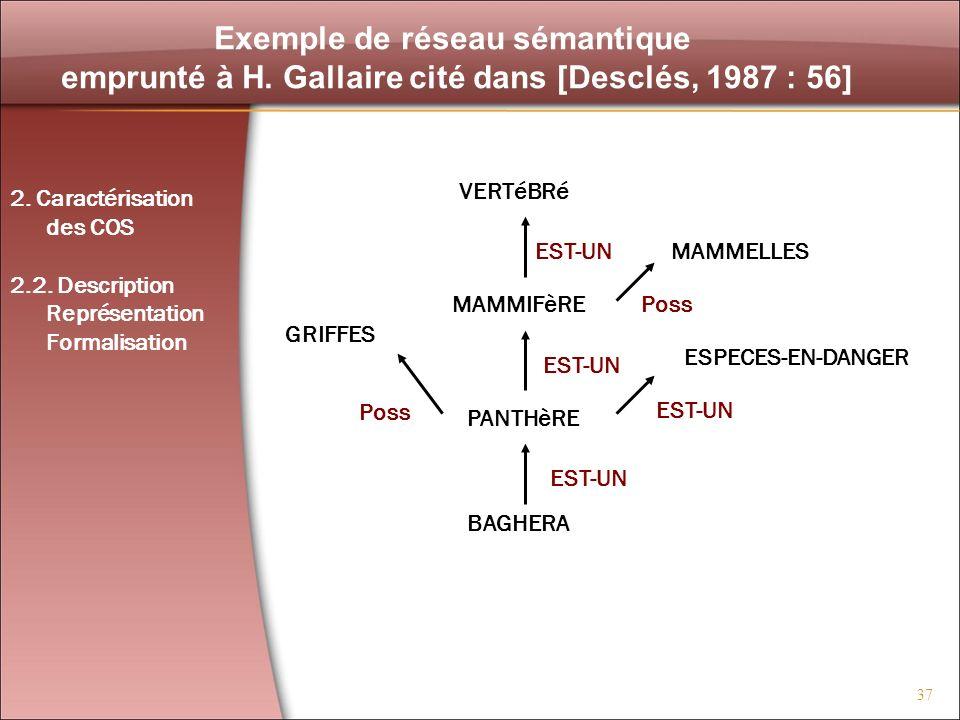 Exemple de réseau sémantique