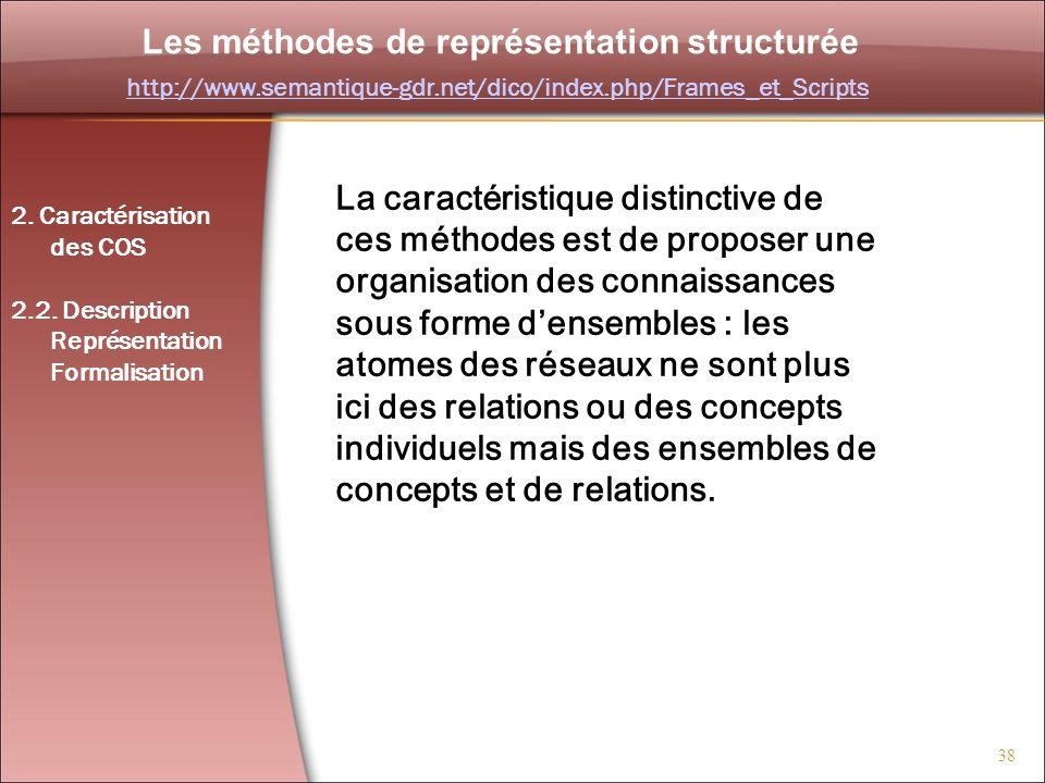 Les méthodes de représentation structurée