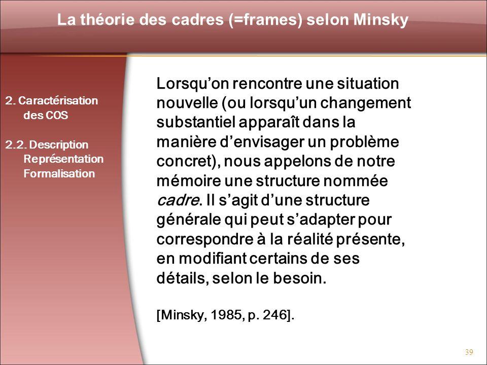 La théorie des cadres (=frames) selon Minsky
