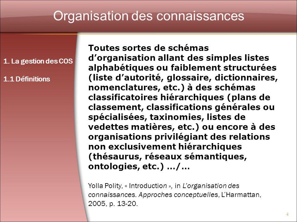 Organisation des connaissances
