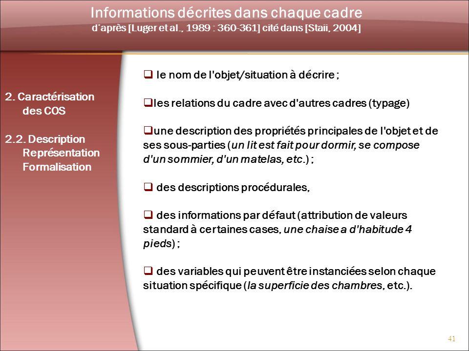 Informations décrites dans chaque cadre
