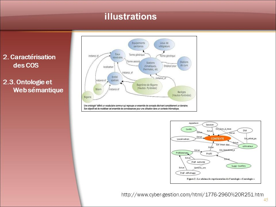 illustrations 2. Caractérisation des COS 2.3. Ontologie et