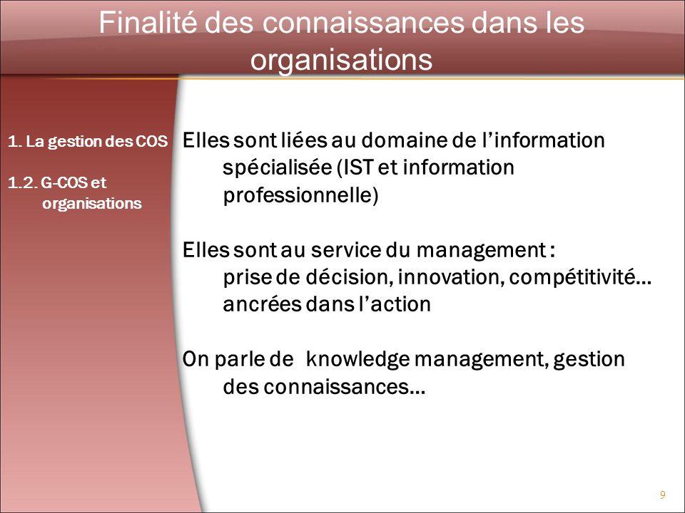 Finalité des connaissances dans les organisations