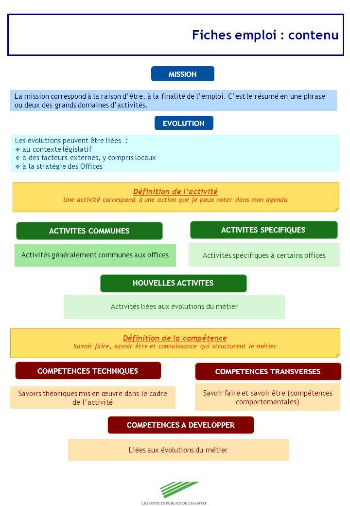 referentiel emplois r u00e9alisation   cabinet bpi