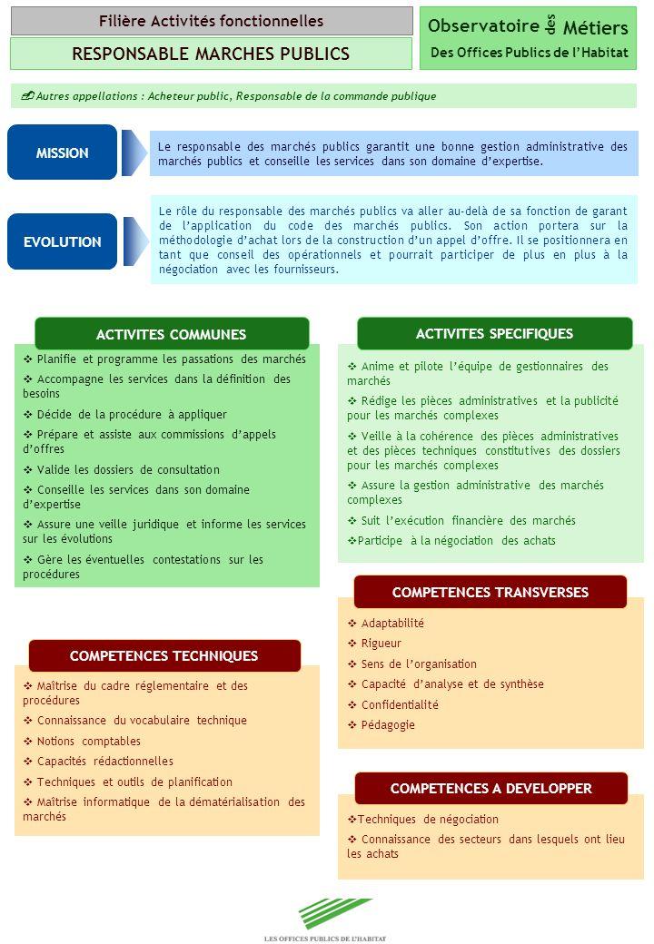 Métiers Observatoire RESPONSABLE MARCHES PUBLICS