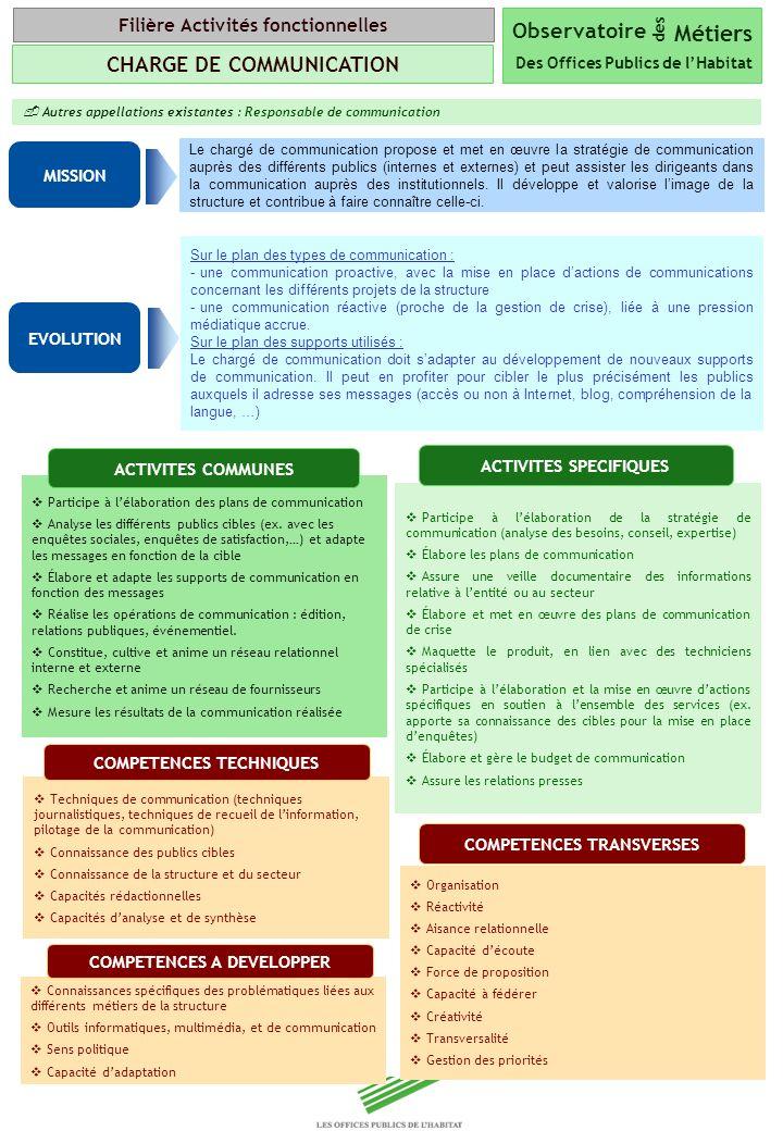 Métiers Observatoire CHARGE DE COMMUNICATION