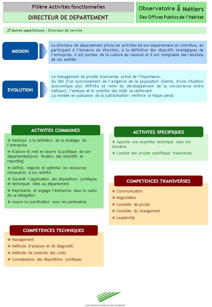 Métiers Observatoire DIRECTEUR DE DEPARTEMENT