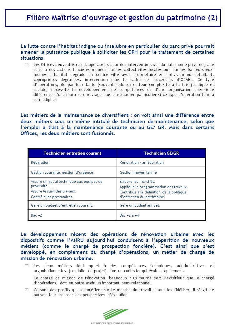 Filière Maîtrise d'ouvrage et gestion du patrimoine (2)