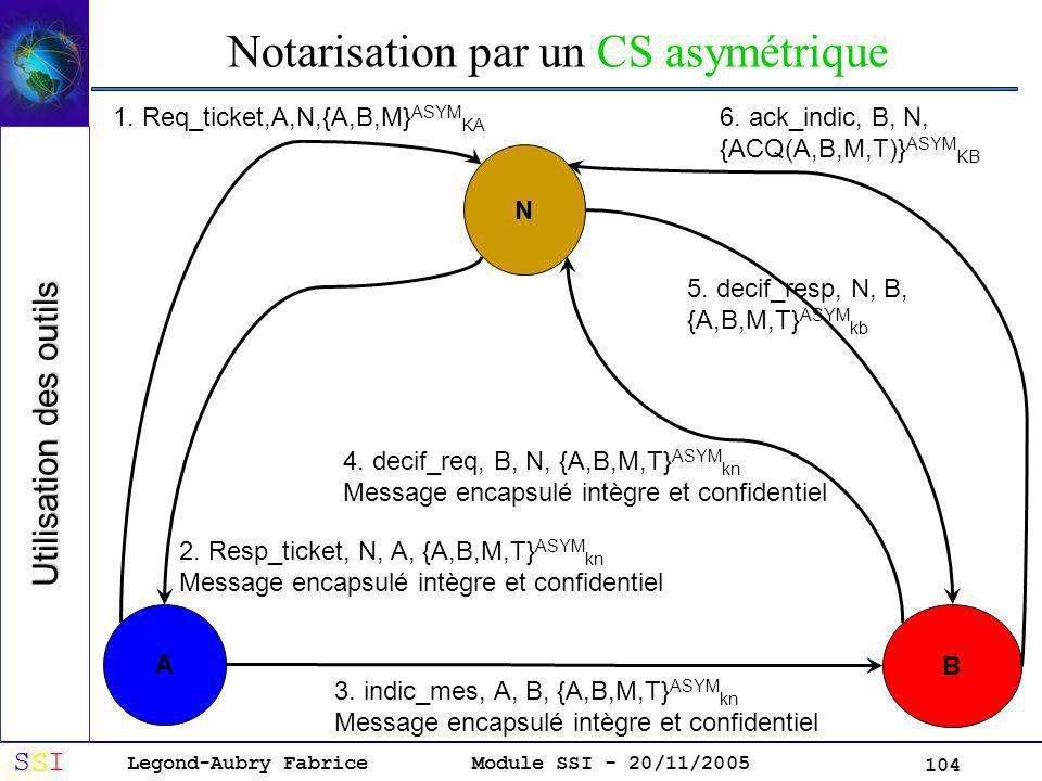 Notarisation par un CS asymétrique