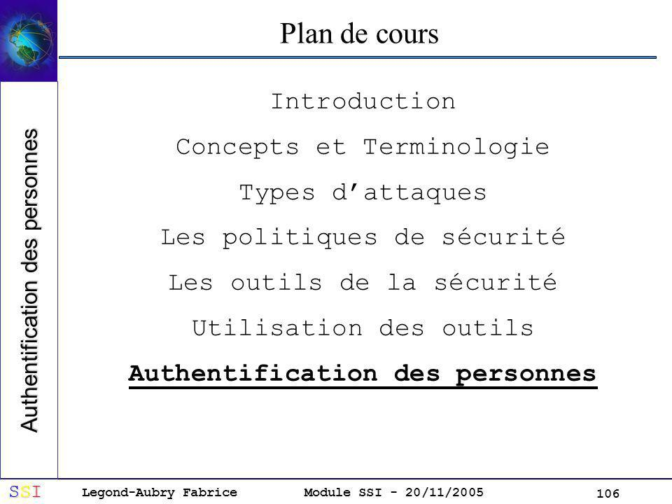 Authentification des personnes