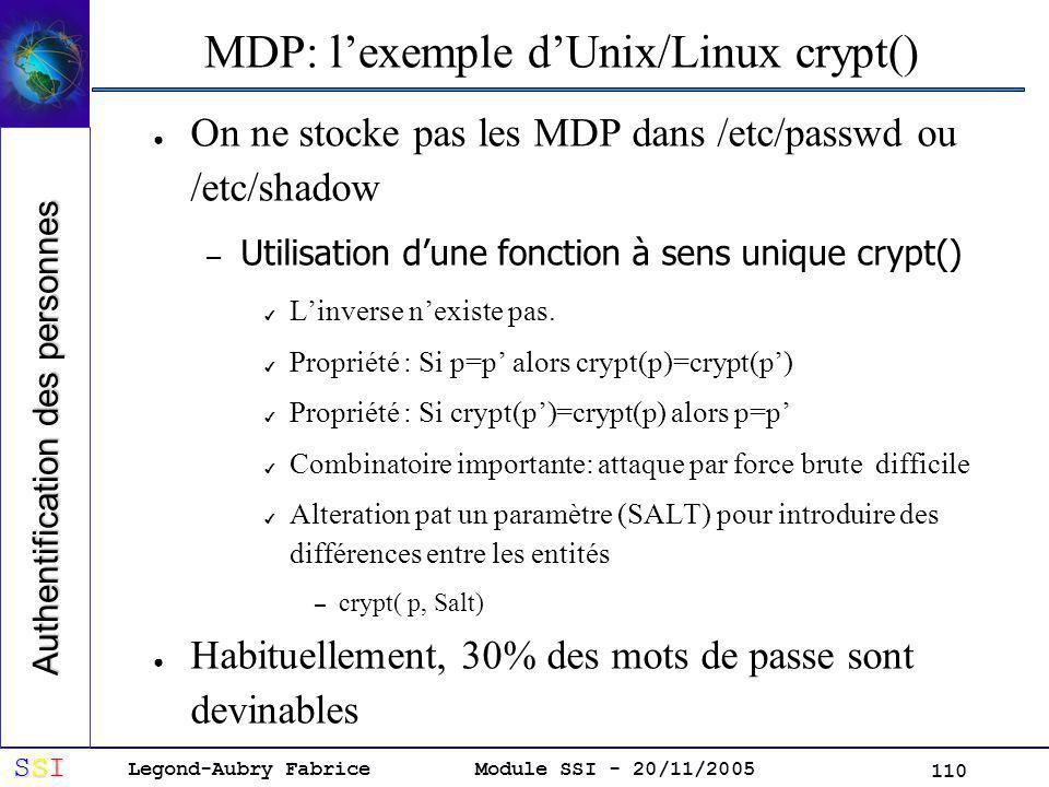 MDP: l'exemple d'Unix/Linux crypt()