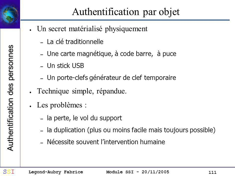Authentification par objet
