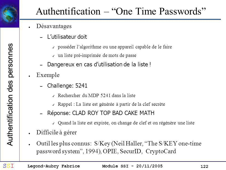 Authentification – One Time Passwords